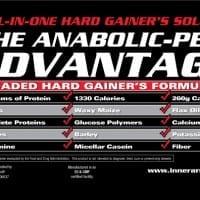 IA Anabolic protein supplement shake